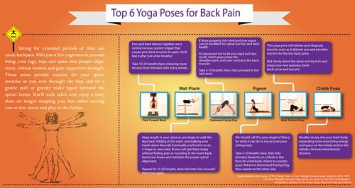 Yoga back pain infographic-small