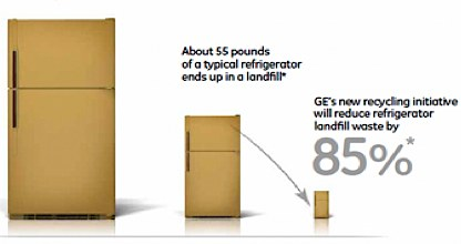 GE illustrates refrigerator recycling benefits