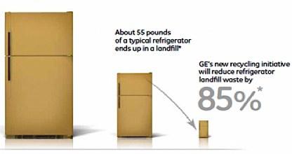 GE illustrates refrigerator recycling benefits