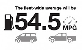 fuel efficiency standards - WH graphic