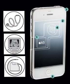 iPhone medical apps detailed from Fast Company