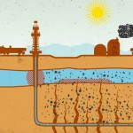 fracking gasland theMovie illustration