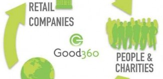 Good360 charity infographic