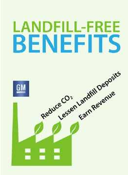 Landfill-free-benefits-GM-graphic