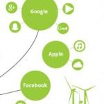 Google Apple Facebook-Greenest tech cos-GreenpeaceGraphic