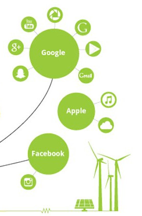 Google Apple Facebook-Greenest tech cos-GreenpeaceGraphic