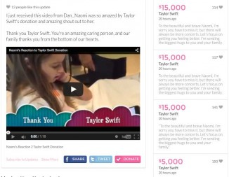 Taylor-swift-Donations-gofundme-graphic