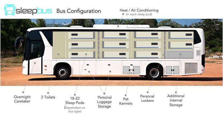 Mobile Homeless Shelter FB Sleepbus
