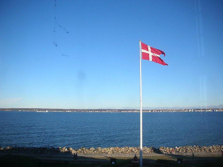 Denmark forex reserves