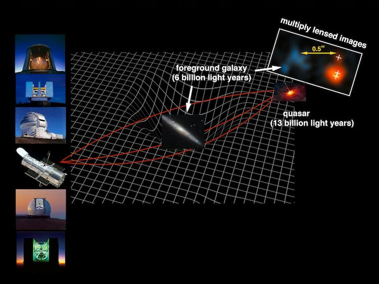 Cosmic Telescope Finally Captures Light From the Dawn of Time - Good News Network - telescope, network, light, finally, cosmic, captures